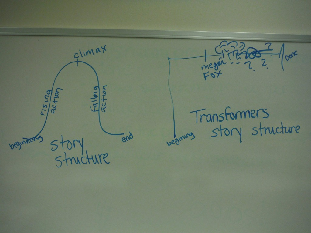 transformers story structure