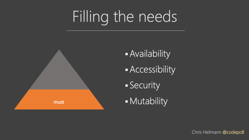 Filling the needs - features we must add